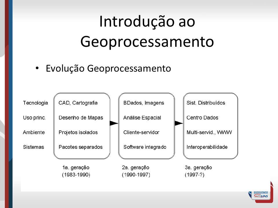 Introdução ao Geoprocessamento Evolução Geoprocessamento