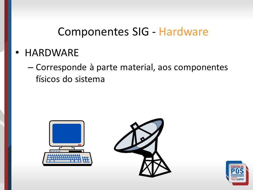 HARDWARE – Corresponde à parte material, aos componentes físicos do sistema Componentes SIG - Hardware