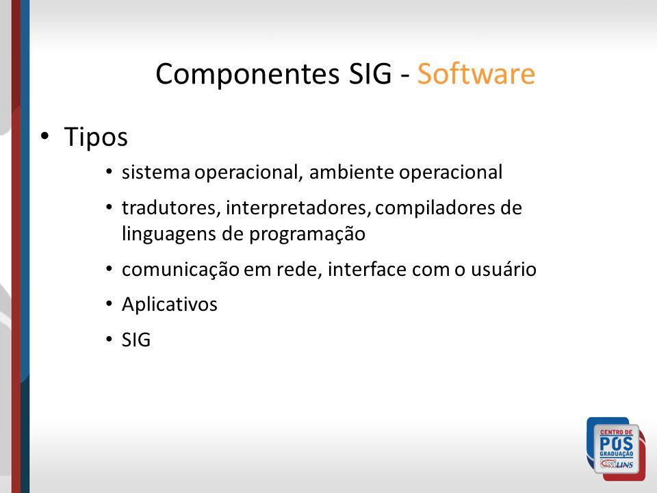 Tipos sistema operacional, ambiente operacional tradutores, interpretadores, compiladores de linguagens de programação comunicação em rede, interface