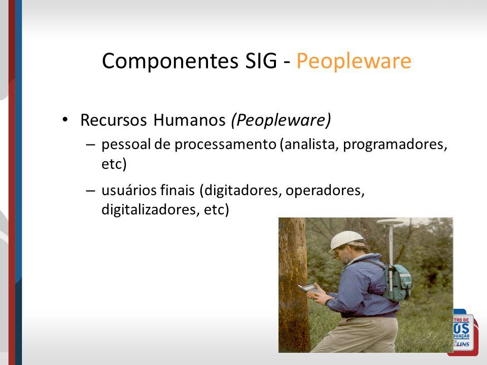 Componentes SIG - Peopleware Recursos Humanos (Peopleware) – pessoal de processamento (analista, programadores, etc) – usuários finais (digitadores, o