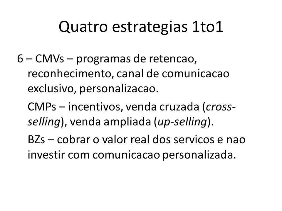 Quatro estrategias 1to1 6 – CMVs – programas de retencao, reconhecimento, canal de comunicacao exclusivo, personalizacao. CMPs – incentivos, venda cru