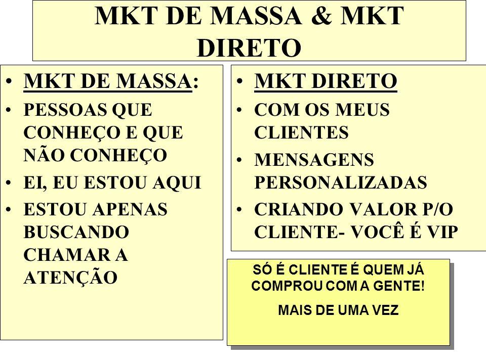 MKT DE MASSA & MKT DIRETO MKT DE MASSAMKT DE MASSA: PESSOAS QUE CONHEÇO E QUE NÃO CONHEÇO EI, EU ESTOU AQUI ESTOU APENAS BUSCANDO CHAMAR A ATENÇÃO MKT DIRETOMKT DIRETO COM OS MEUS CLIENTES MENSAGENS PERSONALIZADAS CRIANDO VALOR P/O CLIENTE- VOCÊ É VIP SÓ É CLIENTE É QUEM JÁ COMPROU COM A GENTE.