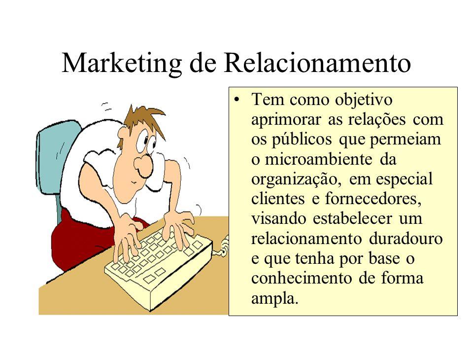 Marketing de Relacionamento Tem como objetivo aprimorar as relações com os públicos que permeiam o microambiente da organização, em especial clientes e fornecedores, visando estabelecer um relacionamento duradouro e que tenha por base o conhecimento de forma ampla.