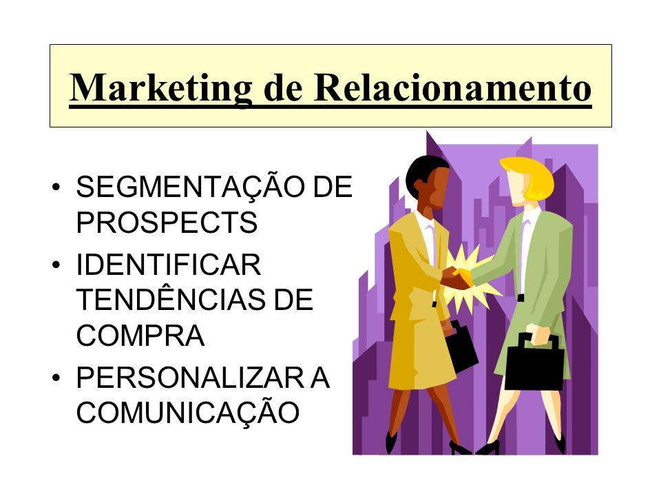 Marketing de Relacionamento SEGMENTAÇÃO DE PROSPECTS IDENTIFICAR TENDÊNCIAS DE COMPRA PERSONALIZAR A COMUNICAÇÃO