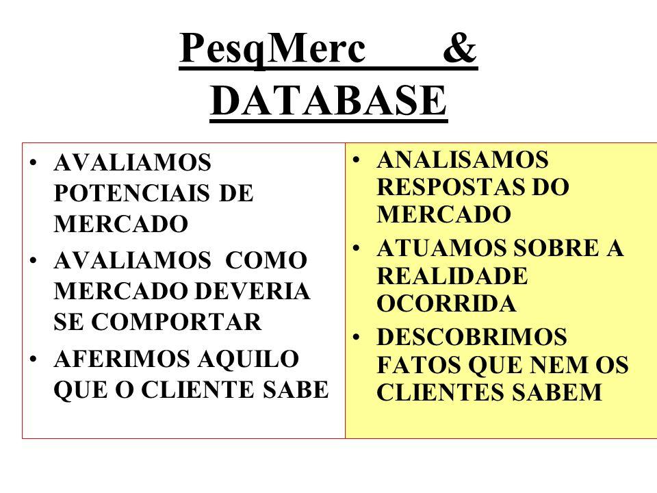 PesqMerc & DATABASE AVALIAMOS POTENCIAIS DE MERCADO AVALIAMOS COMO MERCADO DEVERIA SE COMPORTAR AFERIMOS AQUILO QUE O CLIENTE SABE ANALISAMOS RESPOSTAS DO MERCADO ATUAMOS SOBRE A REALIDADE OCORRIDA DESCOBRIMOS FATOS QUE NEM OS CLIENTES SABEM