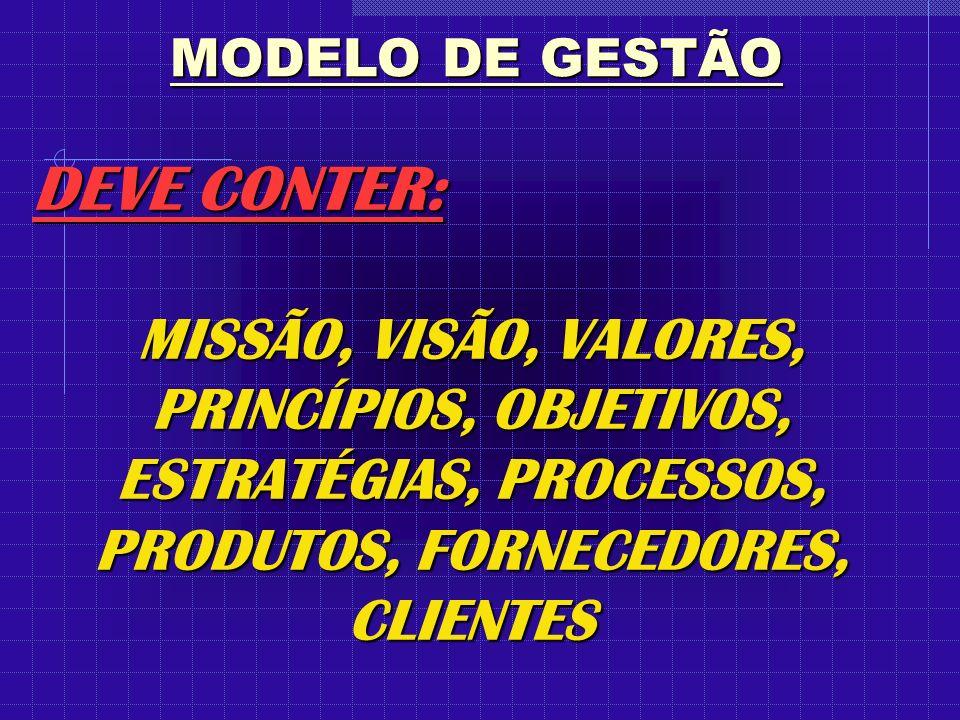 ESTRATÉGIA GESTÃO E ORGANIZAÇÃO COMPORTAMENTO - ESTRUTURA - PROCESSOS - SISTEMAS - INFORMAÇÃO - CRENÇAS - VALORES - ATITUDES - PADRÕES DE COMPORTAMENT
