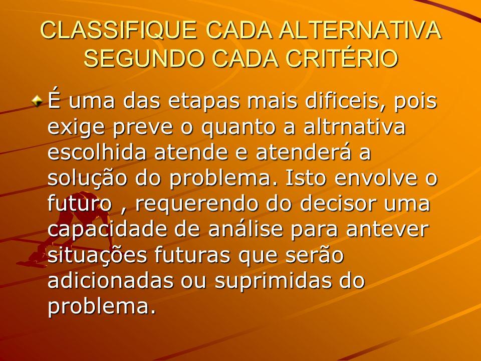 CLASSIFIQUE CADA ALTERNATIVA SEGUNDO CADA CRITÉRIO É uma das etapas mais dificeis, pois exige preve o quanto a altrnativa escolhida atende e atenderá