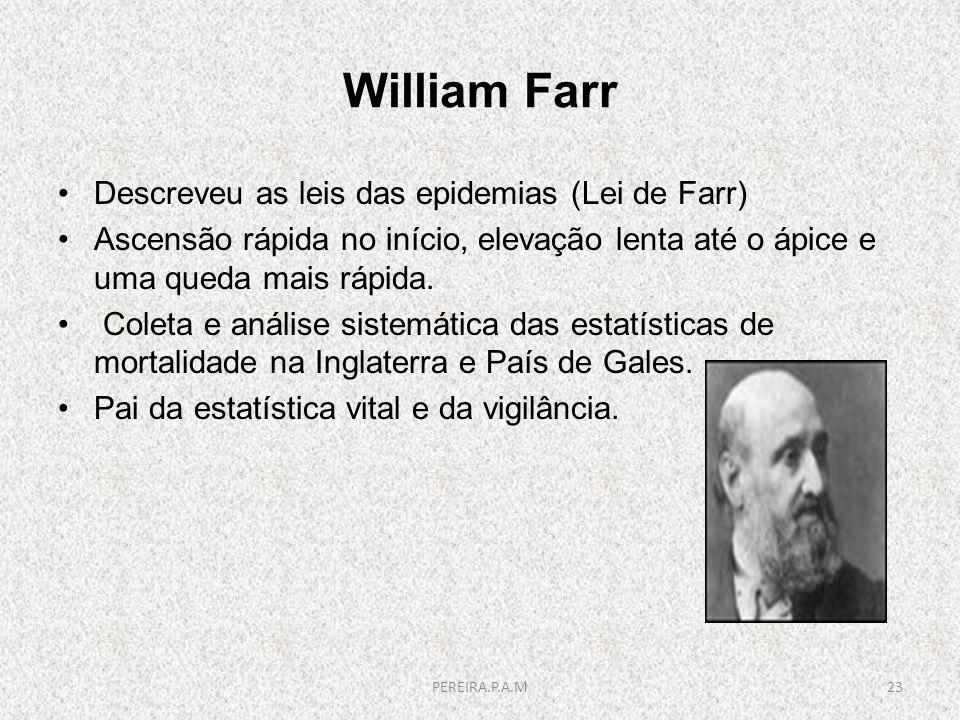 William Farr Descreveu as leis das epidemias (Lei de Farr) Ascensão rápida no início, elevação lenta até o ápice e uma queda mais rápida. Coleta e aná