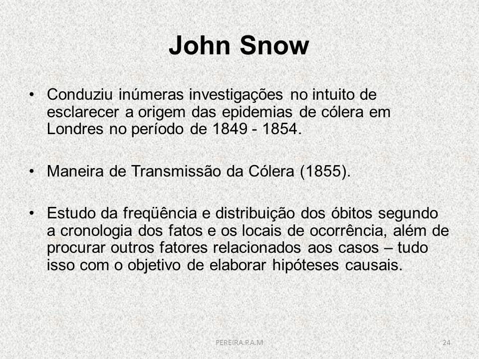 John Snow Conduziu inúmeras investigações no intuito de esclarecer a origem das epidemias de cólera em Londres no período de 1849 - 1854. Maneira de T