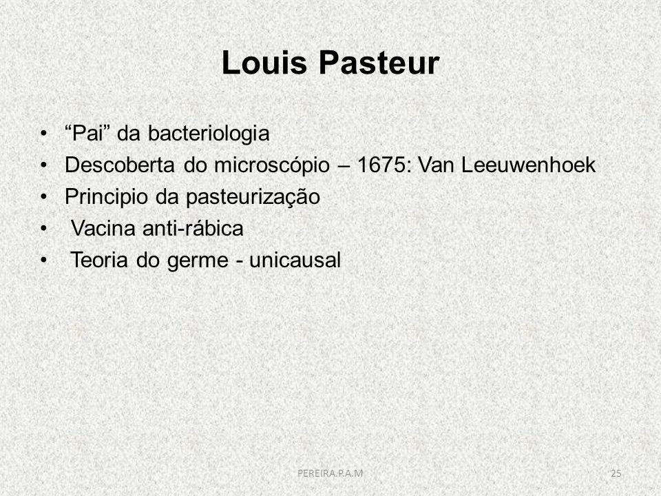 Louis Pasteur Pai da bacteriologia Descoberta do microscópio – 1675: Van Leeuwenhoek Principio da pasteurização Vacina anti-rábica Teoria do germe - u