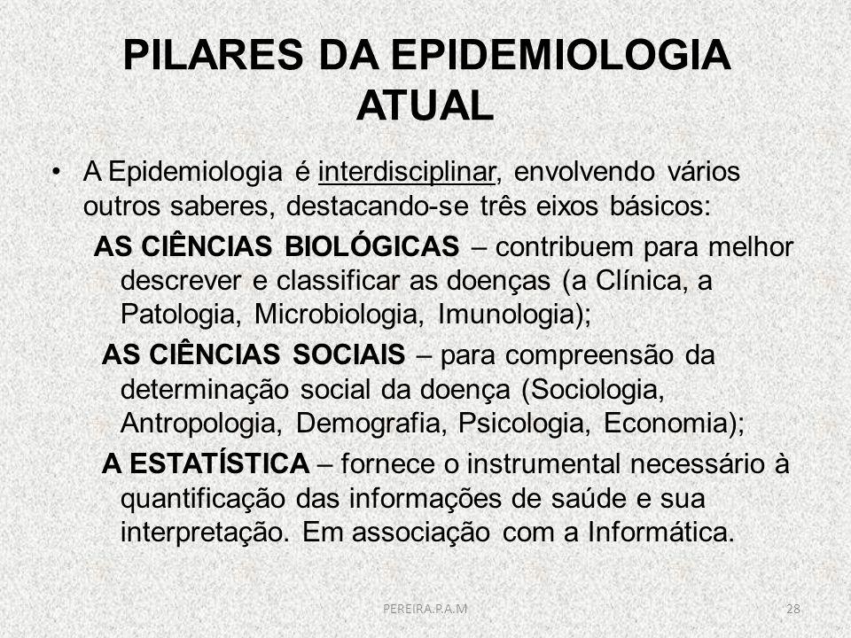 PILARES DA EPIDEMIOLOGIA ATUAL A Epidemiologia é interdisciplinar, envolvendo vários outros saberes, destacando-se três eixos básicos: AS CIÊNCIAS BIO