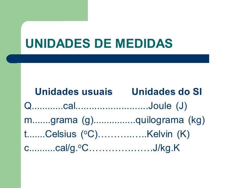 UNIDADES DE MEDIDAS Unidades usuais Unidades do SI Q............cal...........................Joule (J) m.......grama (g)................quilograma (k
