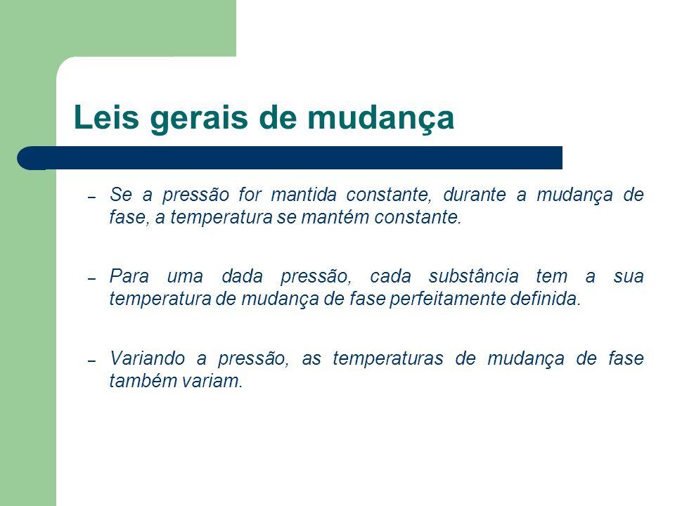 Leis gerais de mudança – Se a pressão for mantida constante, durante a mudança de fase, a temperatura se mantém constante. – Para uma dada pressão, ca