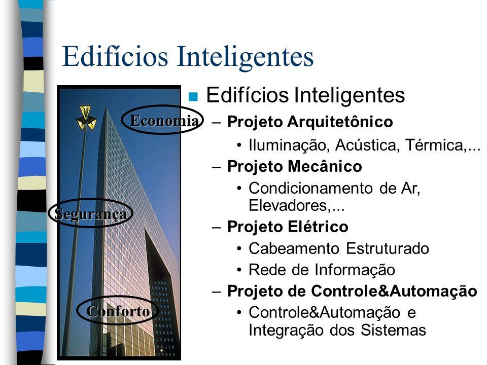 Elementos Básicos de um Sistema de Controle n Sensores n Controladores n Atuadores Sensor de Presença Controlador Reator Eletrônico