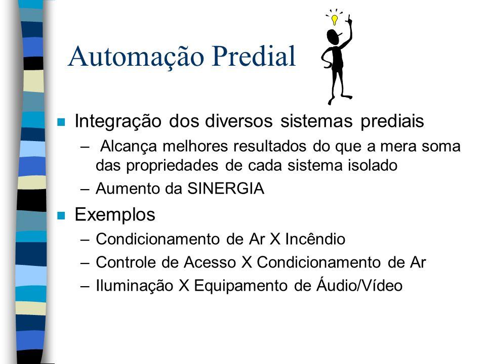 Evolução da Automação Predial n Sistemas Isolados n Centrais de Automação n Controle Distribuído