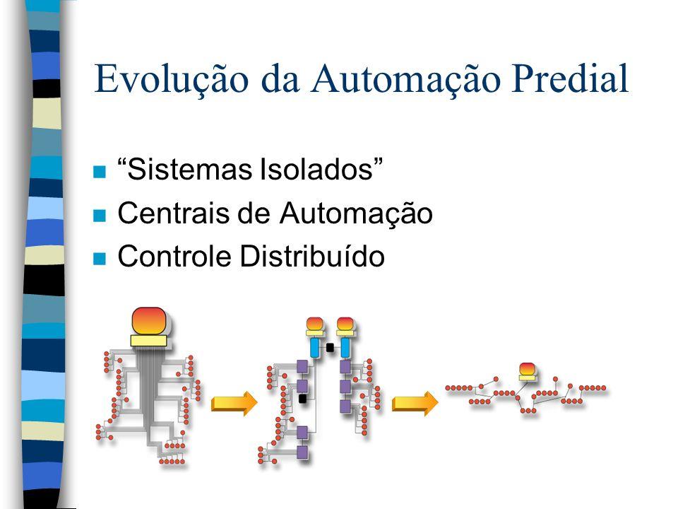 Centrais de Automação n Há integração entre os sistemas n Pouca confiabilidade n Muito cabos n Manutenção difícil Central Cabeamento Convencional