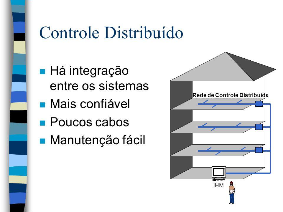 Redes de Controle Distribuído Elementos Inteligentes, nós: (Atuadores, sensores,...) Comunicação através de um protocolo comum...