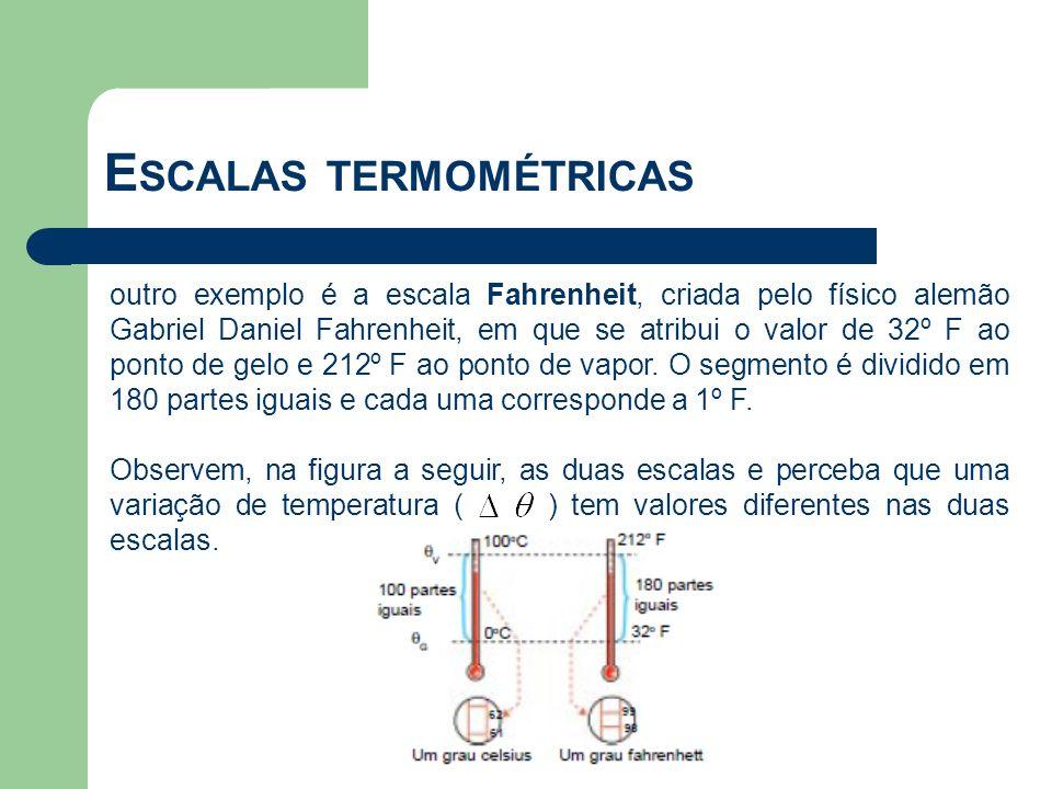outro exemplo é a escala Fahrenheit, criada pelo físico alemão Gabriel Daniel Fahrenheit, em que se atribui o valor de 32º F ao ponto de gelo e 212º F