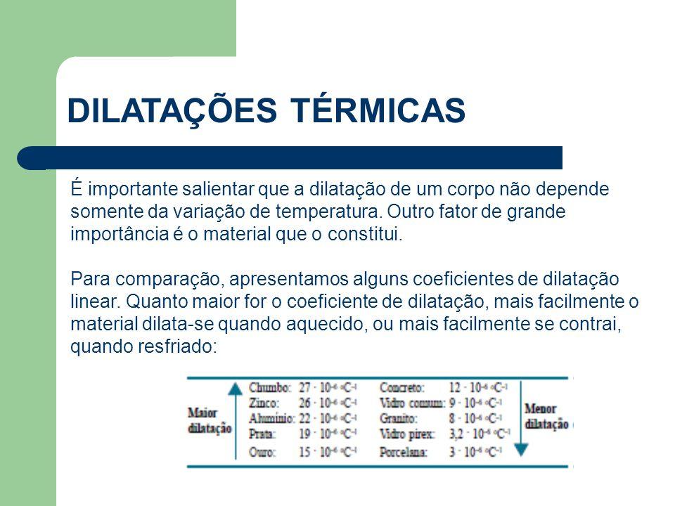 É importante salientar que a dilatação de um corpo não depende somente da variação de temperatura. Outro fator de grande importância é o material que