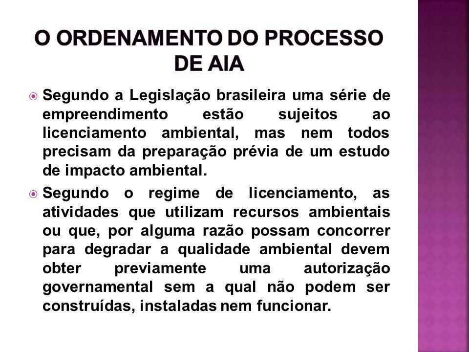 Segundo a Legislação brasileira uma série de empreendimento estão sujeitos ao licenciamento ambiental, mas nem todos precisam da preparação prévia de
