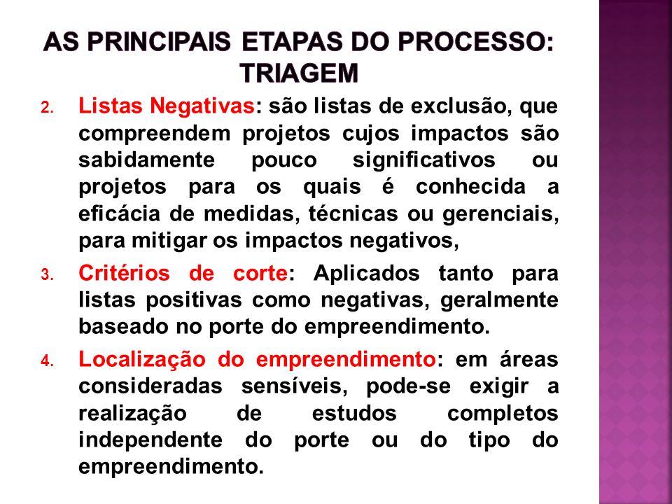 2. Listas Negativas: são listas de exclusão, que compreendem projetos cujos impactos são sabidamente pouco significativos ou projetos para os quais é
