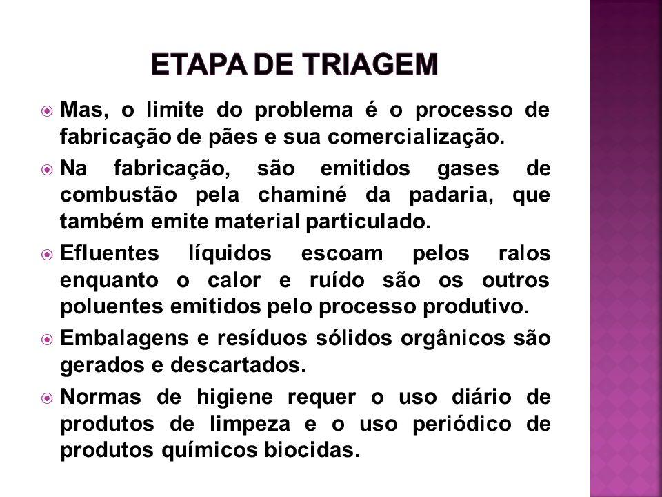 Mas, o limite do problema é o processo de fabricação de pães e sua comercialização. Na fabricação, são emitidos gases de combustão pela chaminé da pad