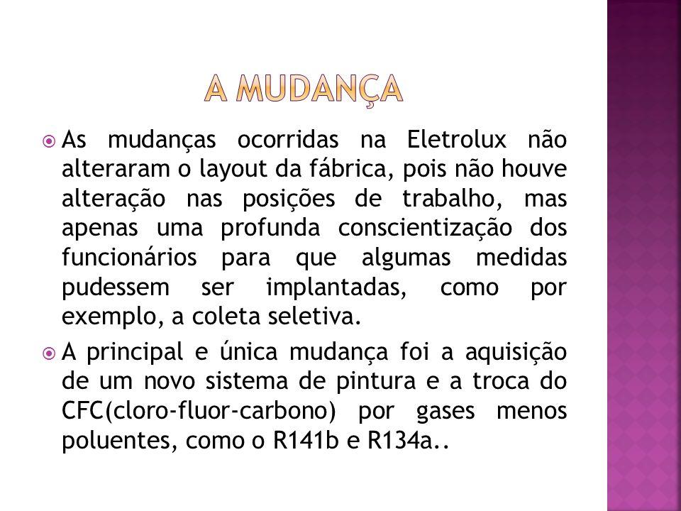 As mudanças ocorridas na Eletrolux não alteraram o layout da fábrica, pois não houve alteração nas posições de trabalho, mas apenas uma profunda consc