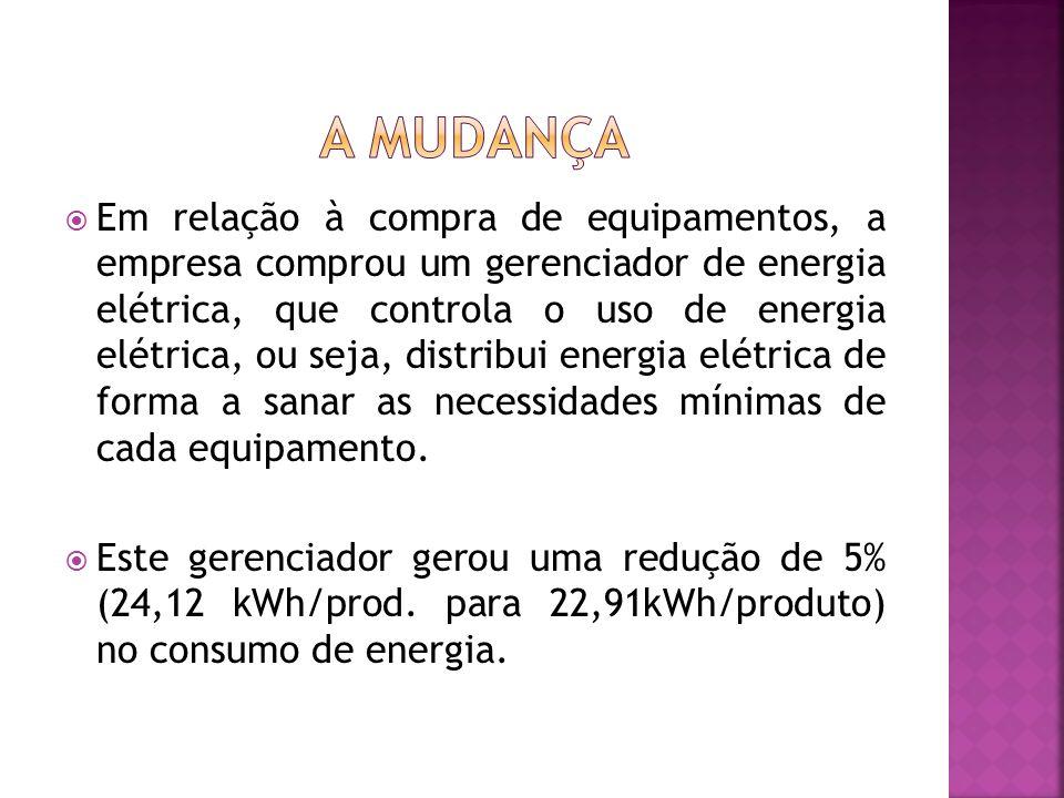 Em relação à compra de equipamentos, a empresa comprou um gerenciador de energia elétrica, que controla o uso de energia elétrica, ou seja, distribui energia elétrica de forma a sanar as necessidades mínimas de cada equipamento.