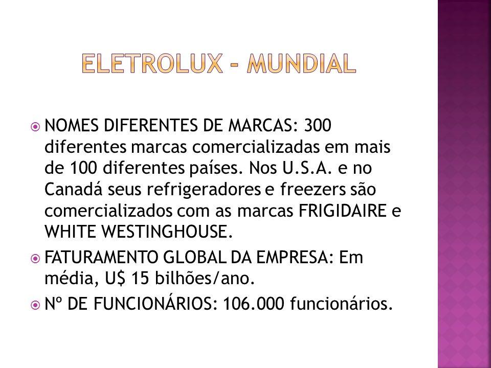 NOMES DIFERENTES DE MARCAS: 300 diferentes marcas comercializadas em mais de 100 diferentes países. Nos U.S.A. e no Canadá seus refrigeradores e freez