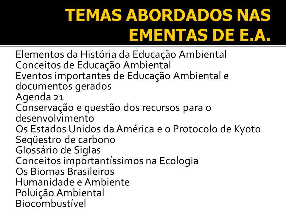 Elementos da História da Educação Ambiental Conceitos de Educação Ambiental Eventos importantes de Educação Ambiental e documentos gerados Agenda 21 C