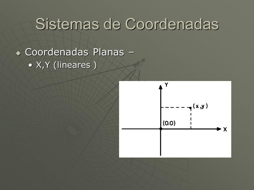 Sistemas de Coordenadas Coordenadas Planas – Coordenadas Planas – X,Y (lineares )X,Y (lineares )
