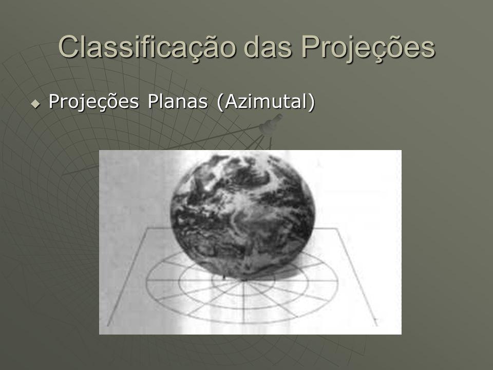 Classificação das Projeções Projeções Planas (Azimutal) Projeções Planas (Azimutal)
