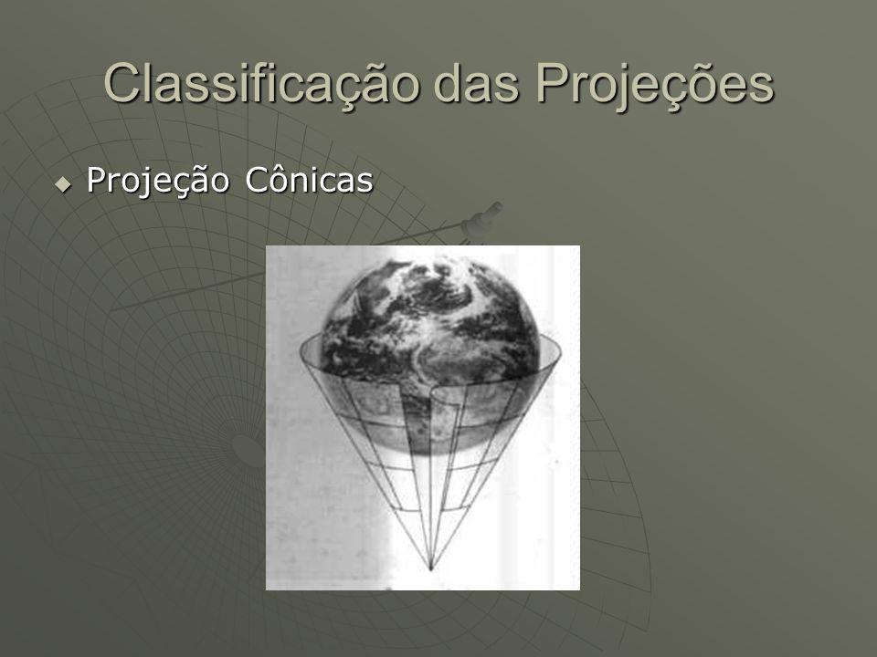 Classificação das Projeções Projeção Cônicas Projeção Cônicas