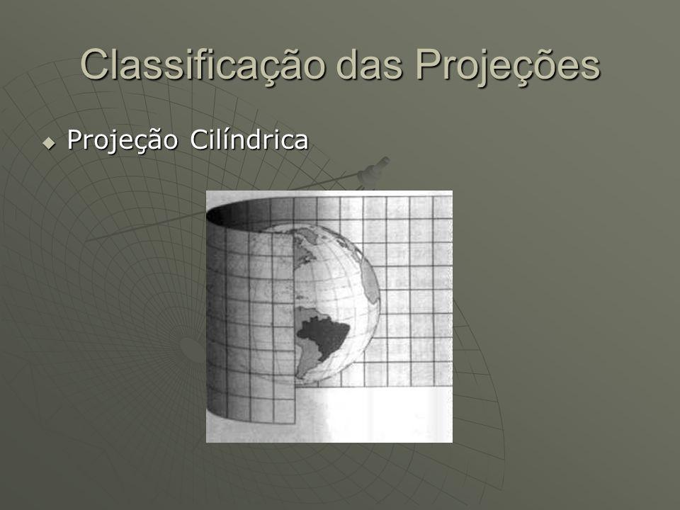 Classificação das Projeções Projeção Cilíndrica Projeção Cilíndrica