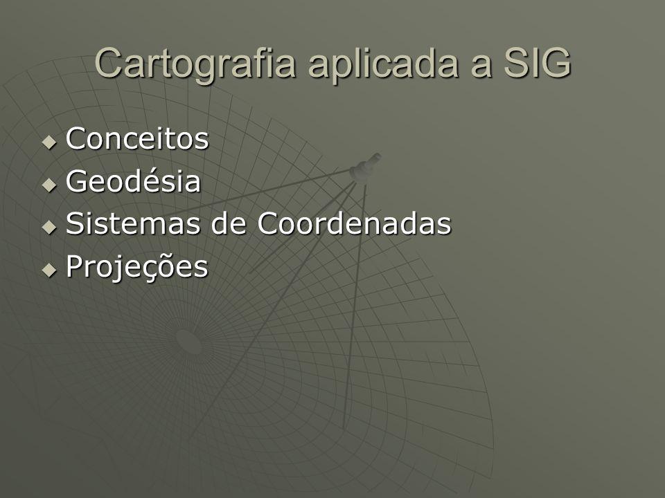 Cartografia aplicada a SIG Conceitos Conceitos Geodésia Geodésia Sistemas de Coordenadas Sistemas de Coordenadas Projeções Projeções