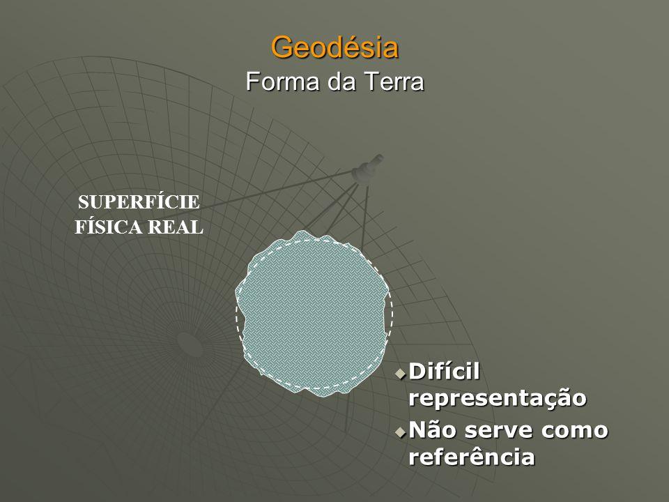 Geodésia Forma da Terra SUPERFÍCIE FÍSICA REAL Difícil representação Difícil representação Não serve como referência Não serve como referência