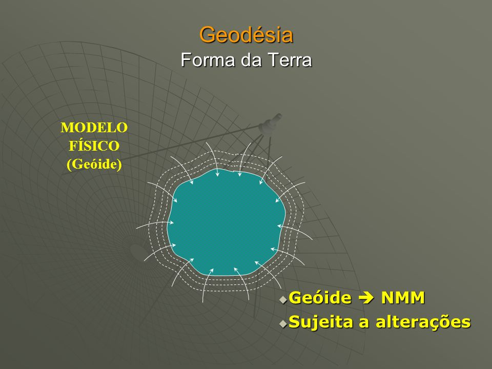 Geodésia Forma da Terra MODELO FÍSICO (Geóide) Geóide NMM Geóide NMM Sujeita a alterações Sujeita a alterações