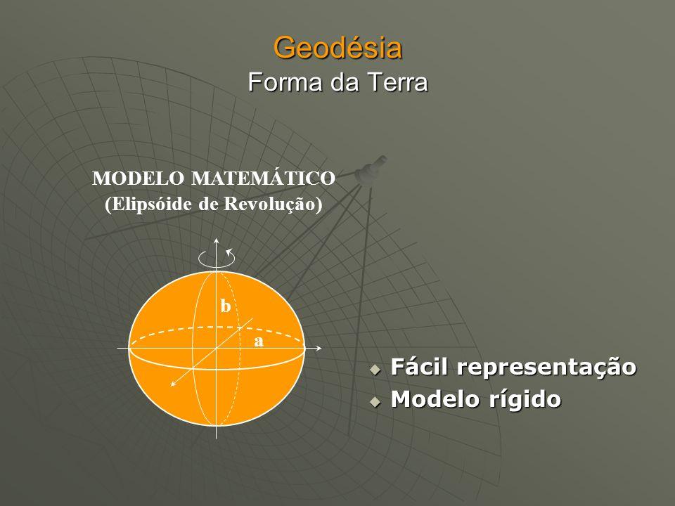 Geodésia Forma da Terra MODELO MATEMÁTICO (Elipsóide de Revolução) a b Fácil representação Fácil representação Modelo rígido Modelo rígido