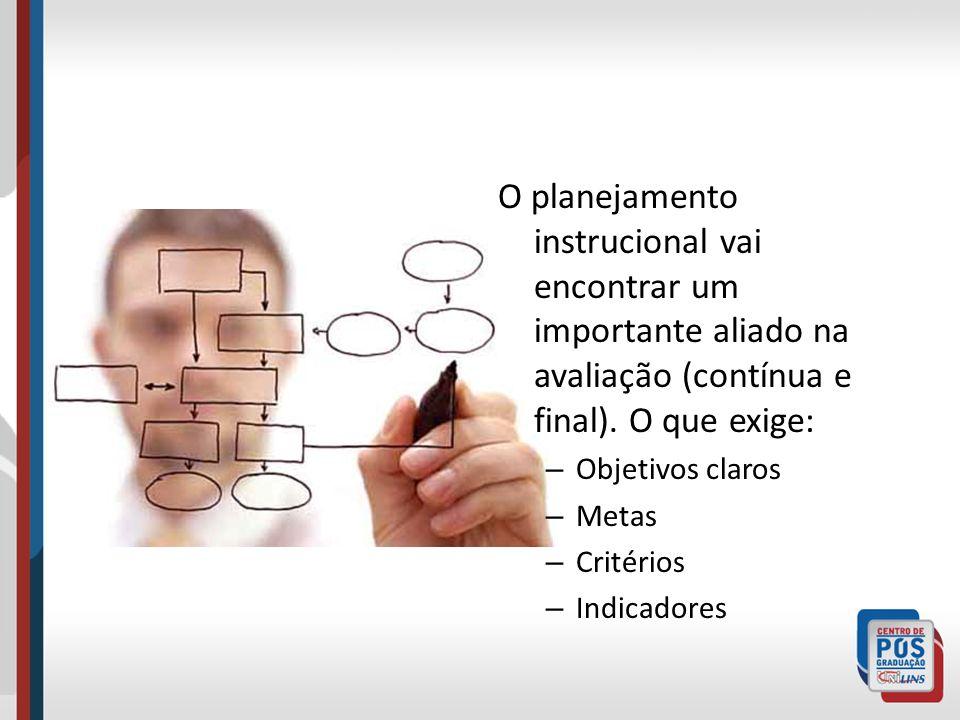 O planejamento instrucional vai encontrar um importante aliado na avaliação (contínua e final). O que exige: – Objetivos claros – Metas – Critérios –