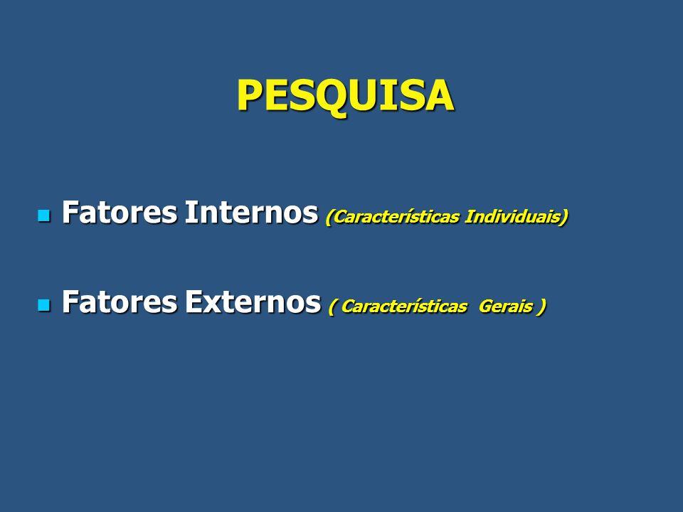 PESQUISA Fatores Internos (Características Individuais) Fatores Internos (Características Individuais) Fatores Externos ( Características Gerais ) Fat