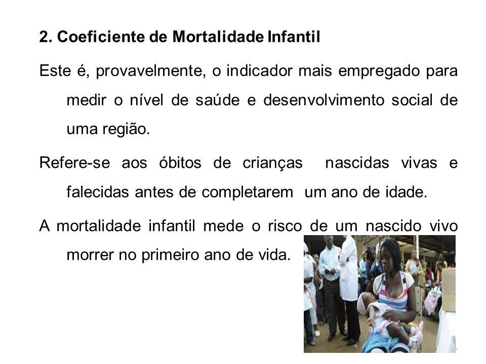 14 2. Coeficiente de Mortalidade Infantil Este é, provavelmente, o indicador mais empregado para medir o nível de saúde e desenvolvimento social de um