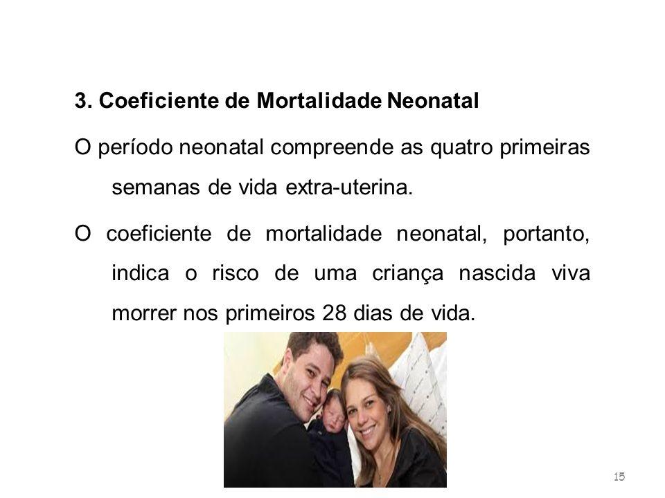 15 3. Coeficiente de Mortalidade Neonatal O período neonatal compreende as quatro primeiras semanas de vida extra-uterina. O coeficiente de mortalidad