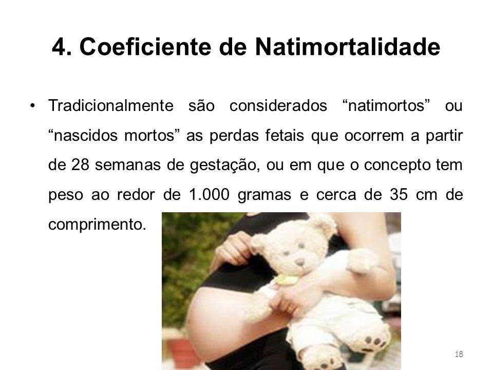 4. Coeficiente de Natimortalidade Tradicionalmente são considerados natimortos ou nascidos mortos as perdas fetais que ocorrem a partir de 28 semanas