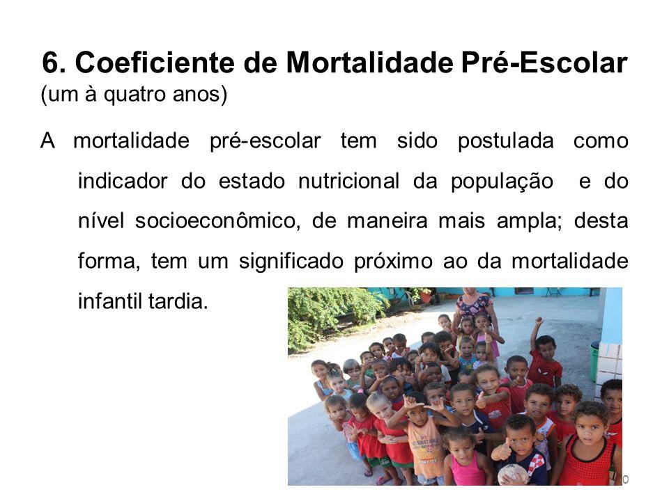 6. Coeficiente de Mortalidade Pré-Escolar (um à quatro anos) A mortalidade pré-escolar tem sido postulada como indicador do estado nutricional da popu