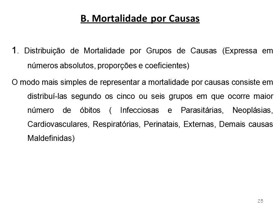 B. Mortalidade por Causas 1. Distribuição de Mortalidade por Grupos de Causas (Expressa em números absolutos, proporções e coeficientes) O modo mais s