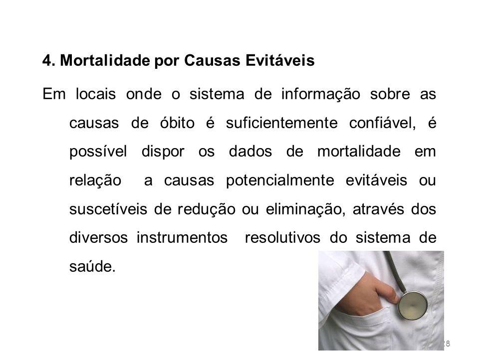 28 4. Mortalidade por Causas Evitáveis Em locais onde o sistema de informação sobre as causas de óbito é suficientemente confiável, é possível dispor