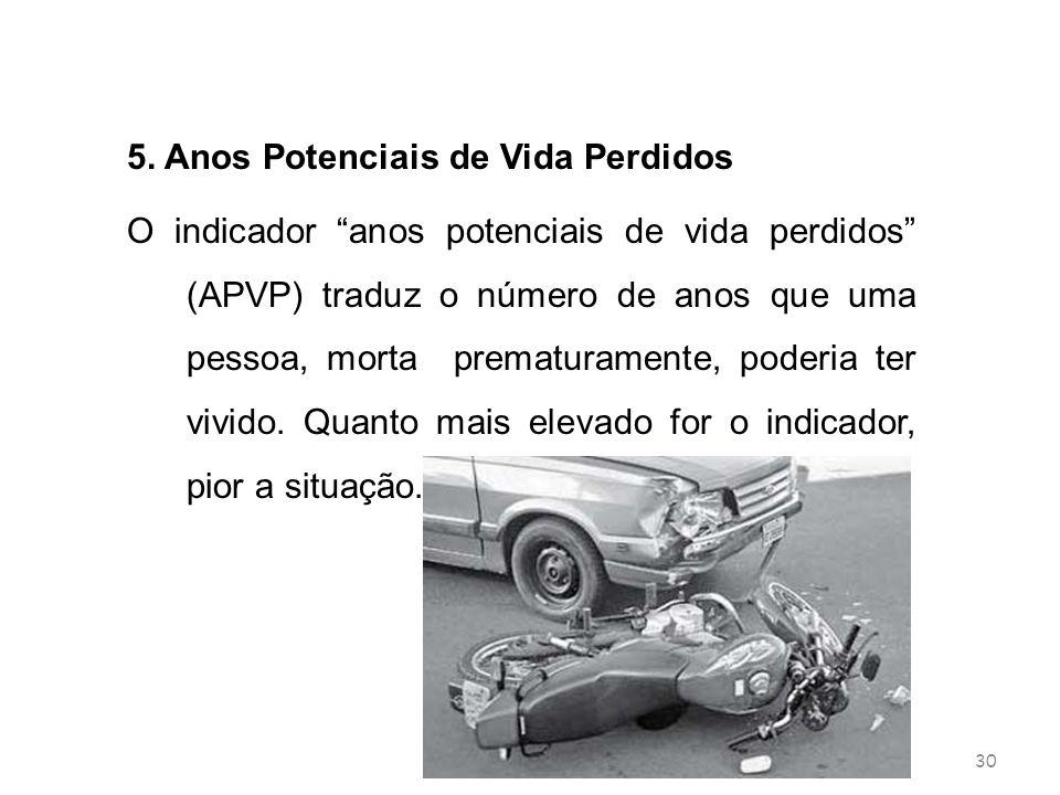 30 5. Anos Potenciais de Vida Perdidos O indicador anos potenciais de vida perdidos (APVP) traduz o número de anos que uma pessoa, morta prematurament