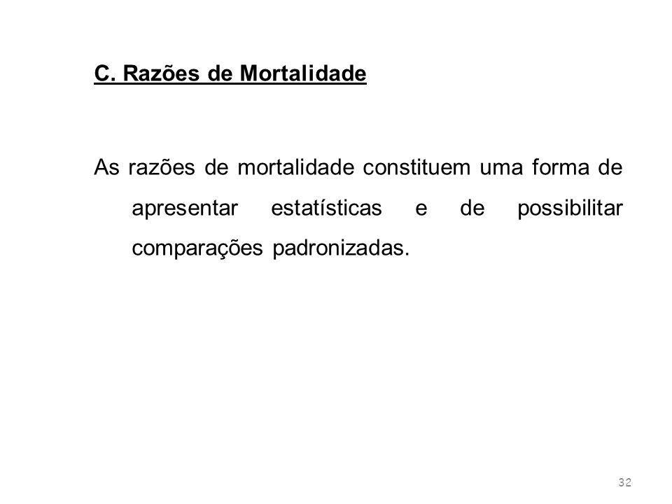 32 C. Razões de Mortalidade As razões de mortalidade constituem uma forma de apresentar estatísticas e de possibilitar comparações padronizadas.