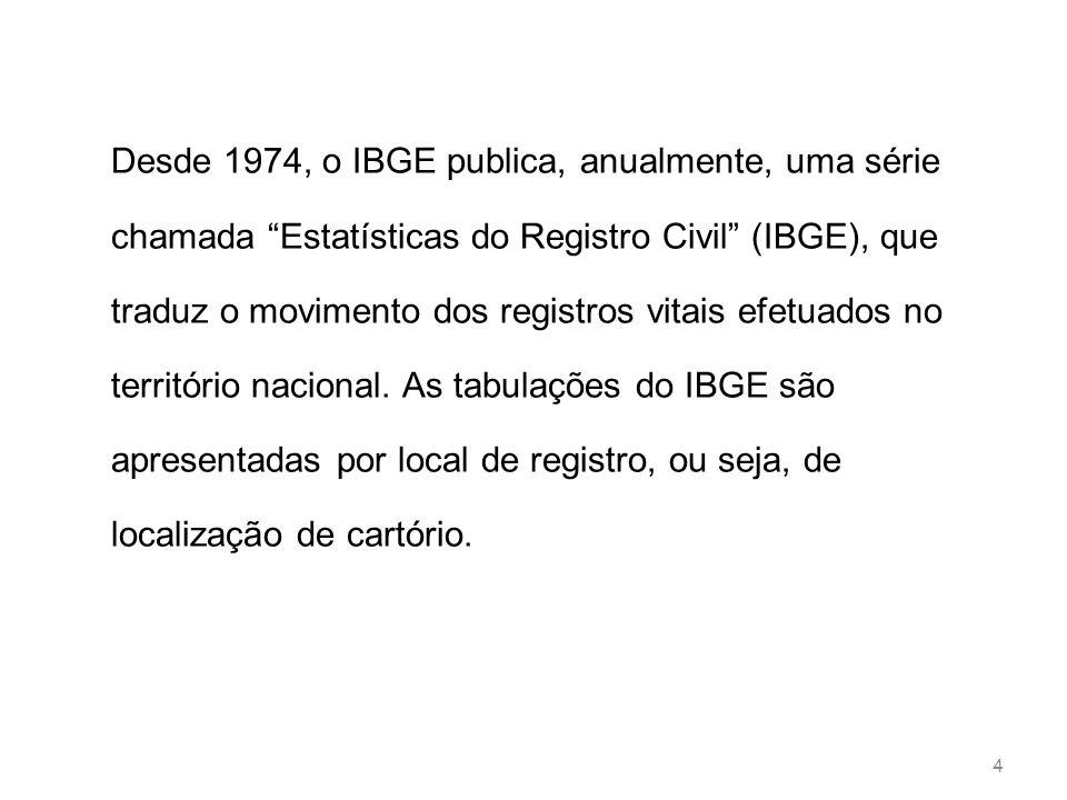 4 Desde 1974, o IBGE publica, anualmente, uma série chamada Estatísticas do Registro Civil (IBGE), que traduz o movimento dos registros vitais efetuad