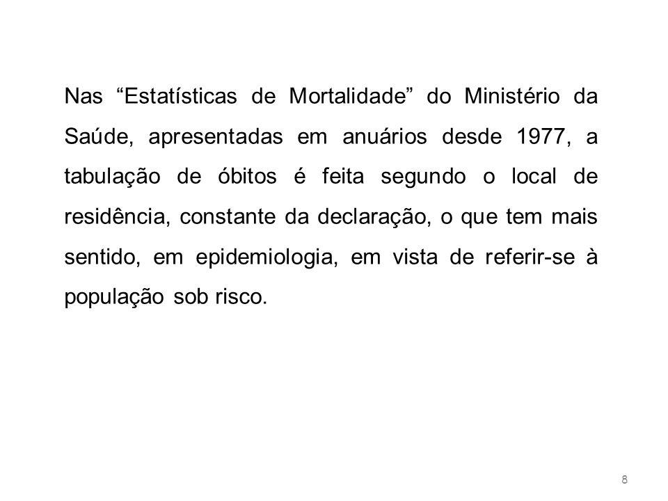 8 Nas Estatísticas de Mortalidade do Ministério da Saúde, apresentadas em anuários desde 1977, a tabulação de óbitos é feita segundo o local de residê